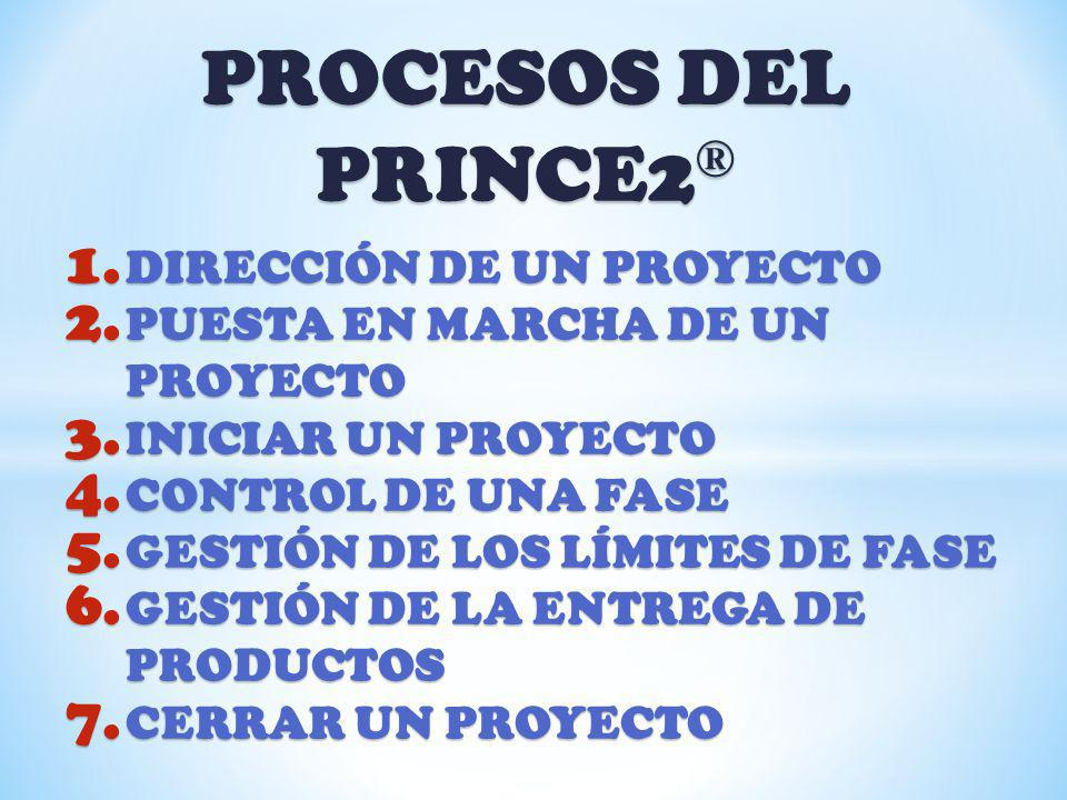 PROCESOS DEL PRINCE2® DIRECCIÓN DE UN PROYECTO