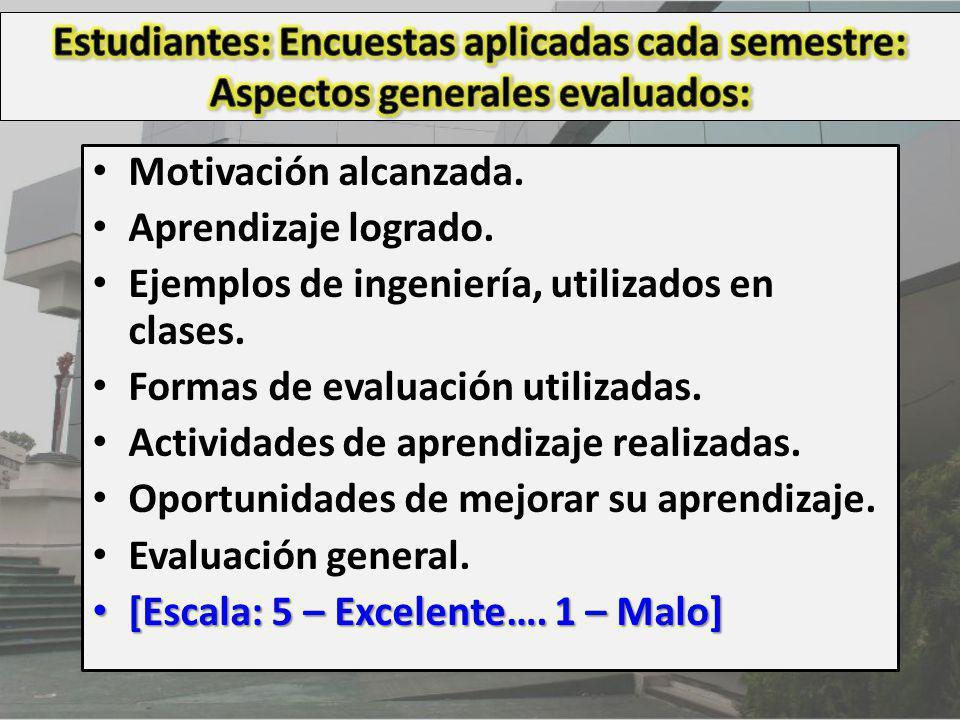 Estudiantes: Encuestas aplicadas cada semestre: Aspectos generales evaluados: