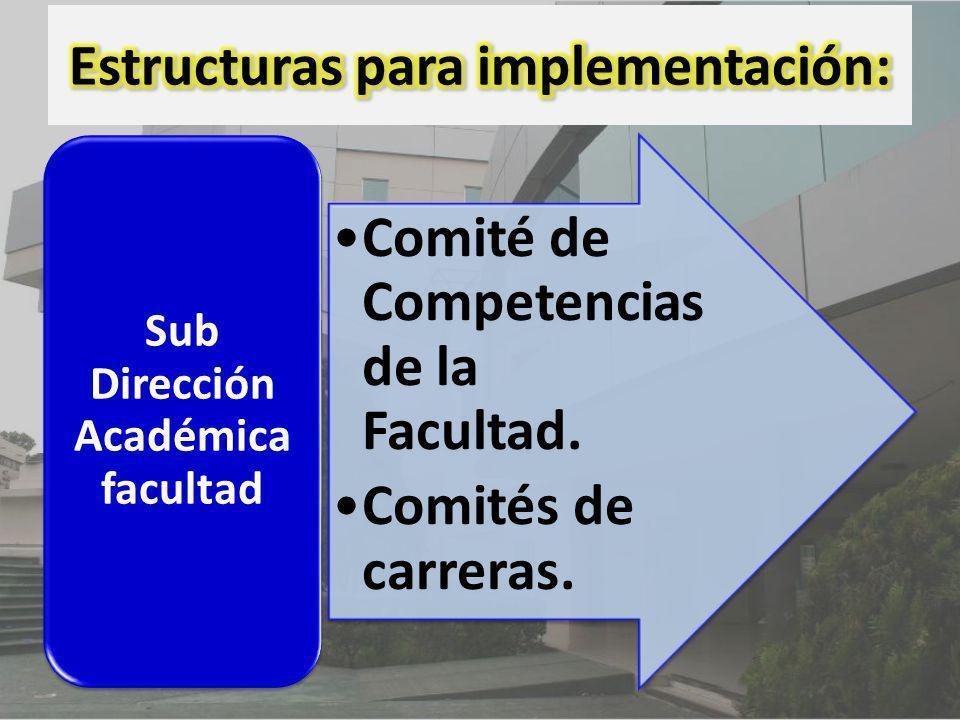 Estructuras para implementación: