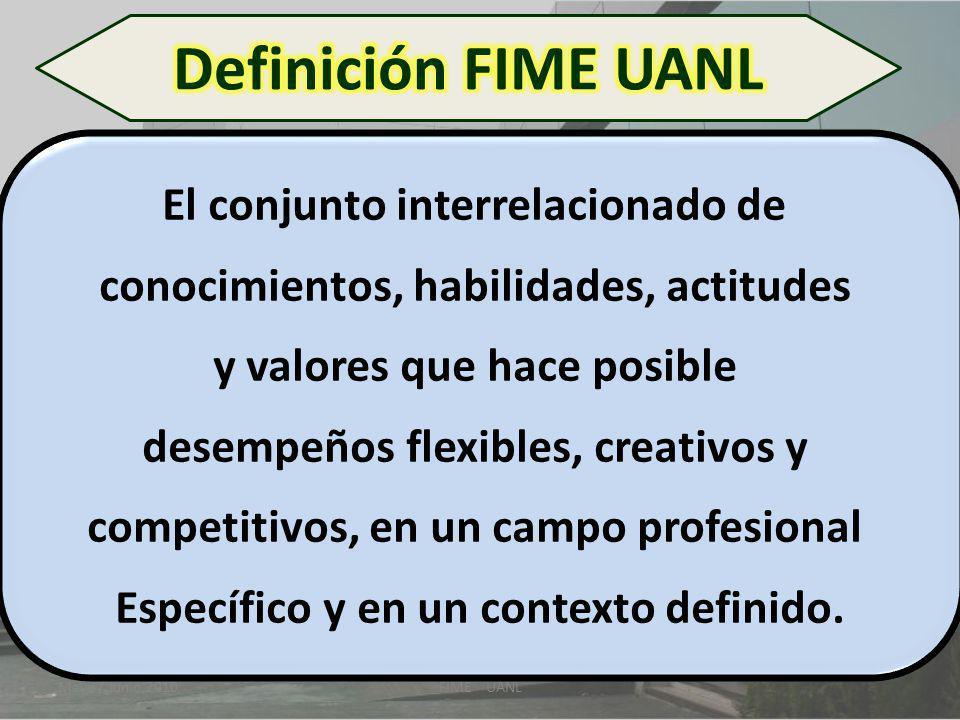 Definición FIME UANL El conjunto interrelacionado de