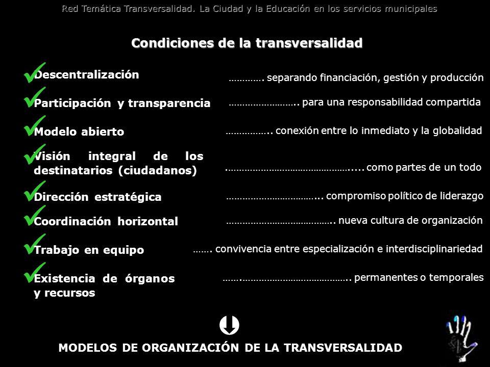 Condiciones de la transversalidad