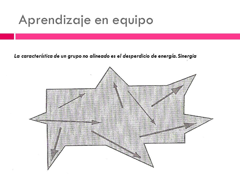 Aprendizaje en equipo La característica de un grupo no alineado es el desperdicio de energía.