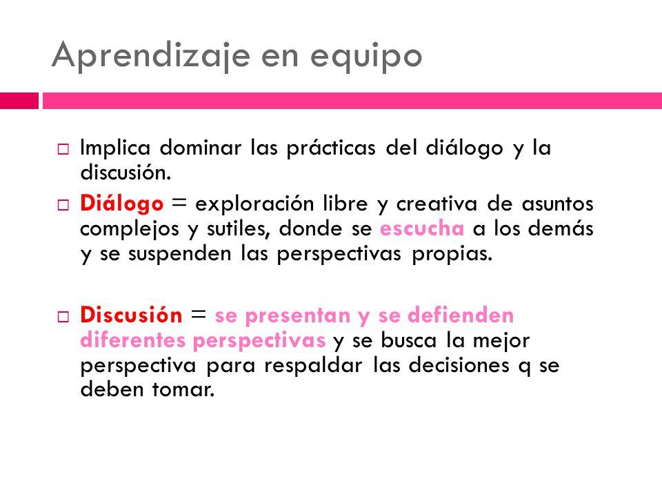 Aprendizaje en equipo Implica dominar las prácticas del diálogo y la discusión.