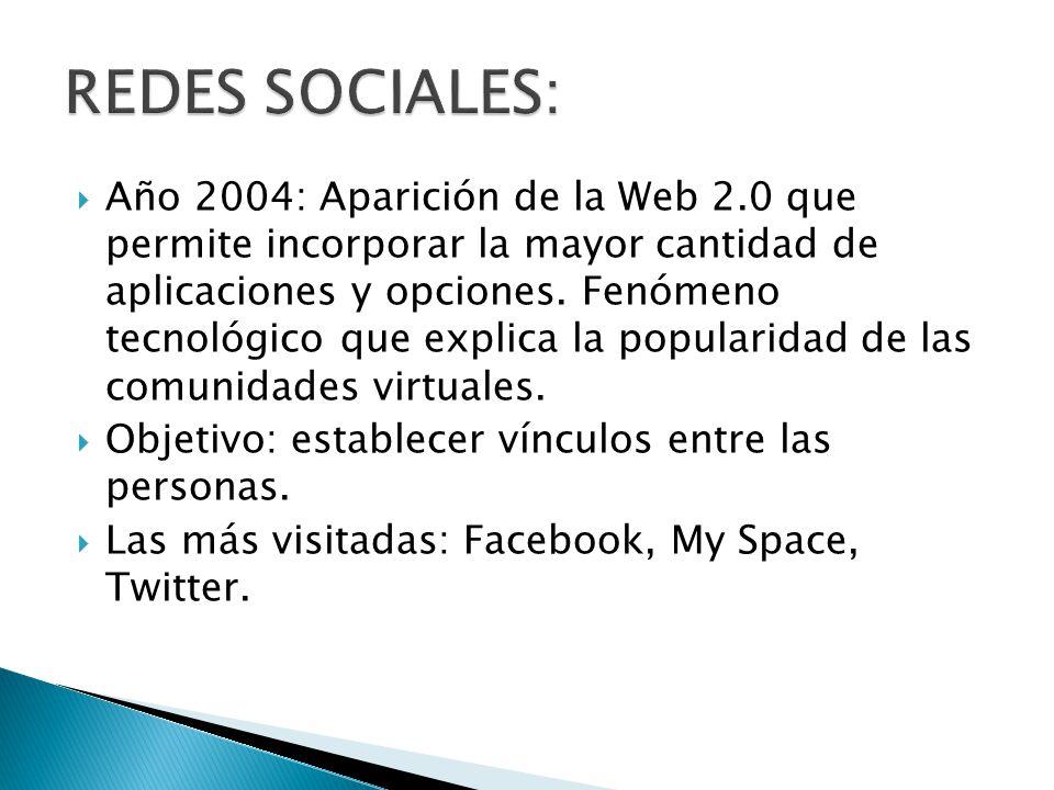 REDES SOCIALES: