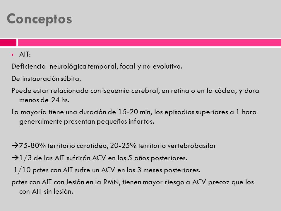 Conceptos AIT: Deficiencia neurológica temporal, focal y no evolutiva.