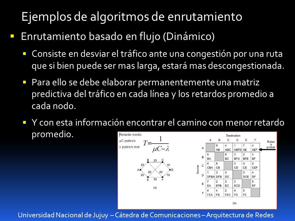 Ejemplos de algoritmos de enrutamiento