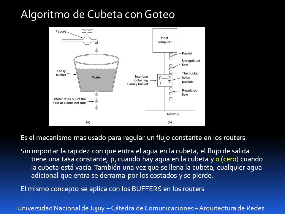 Algoritmo de Cubeta con Goteo