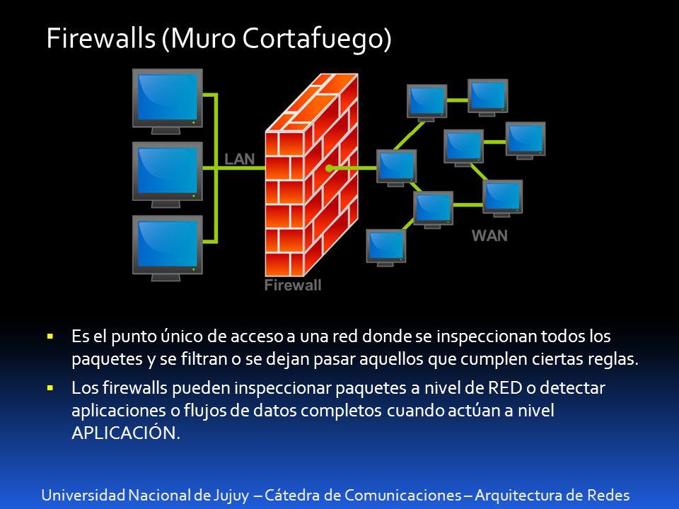 Firewalls (Muro Cortafuego)