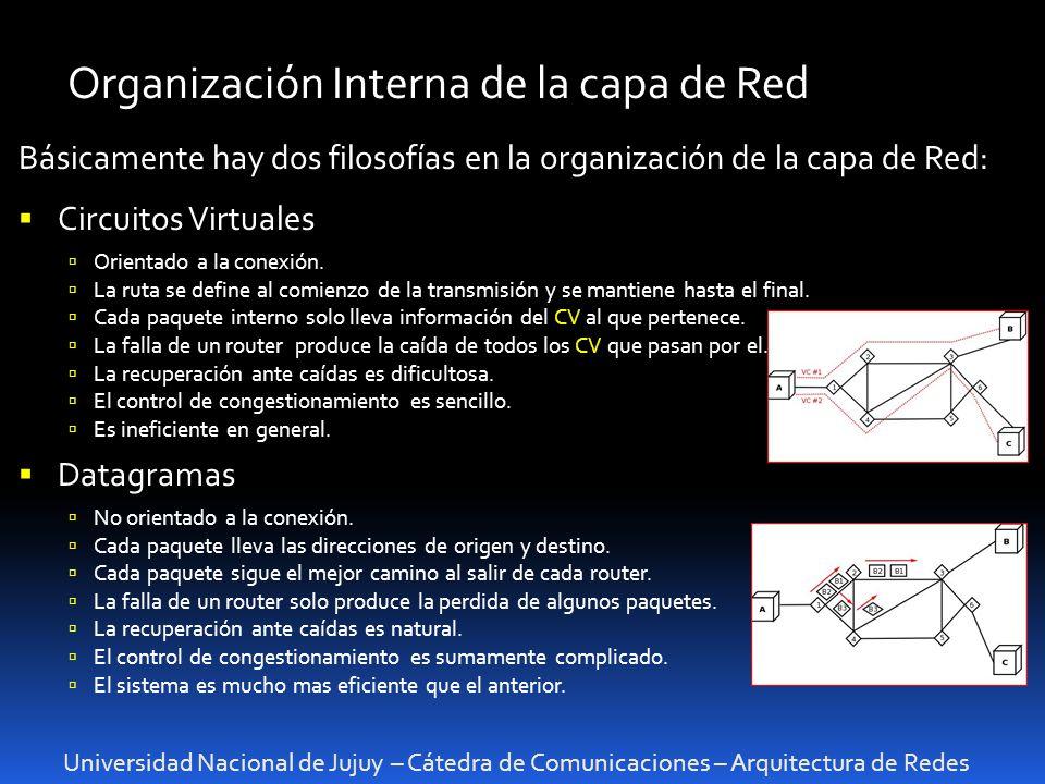 Organización Interna de la capa de Red