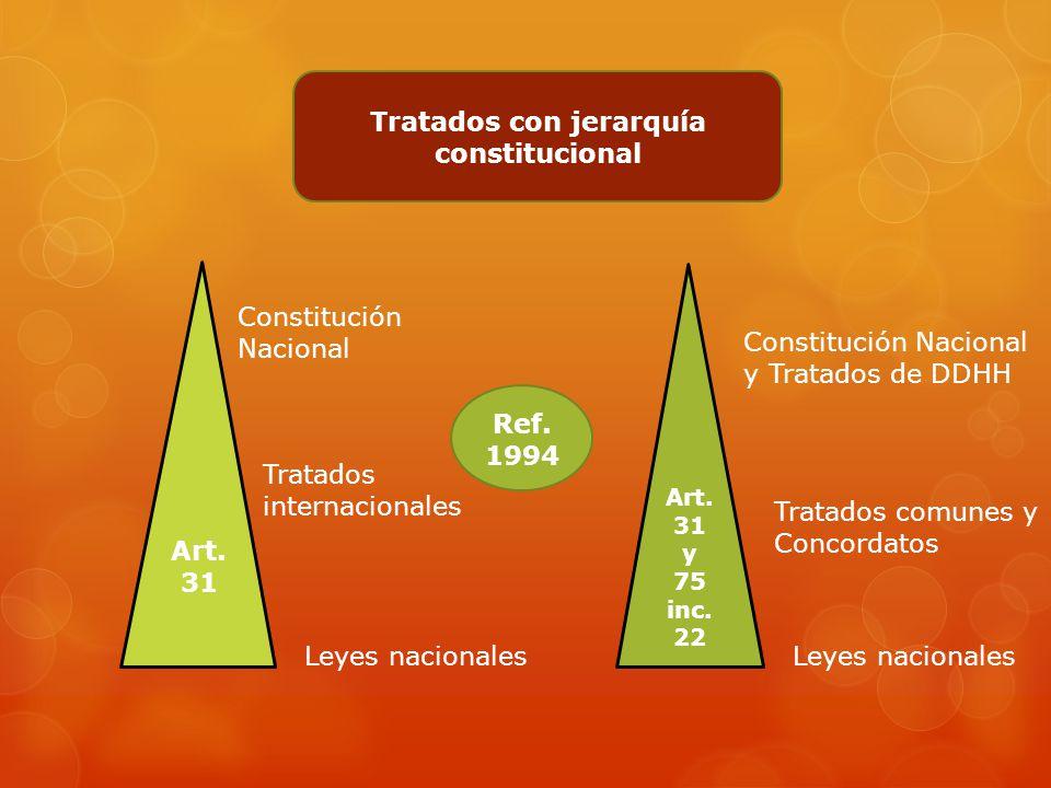 Tratados con jerarquía constitucional