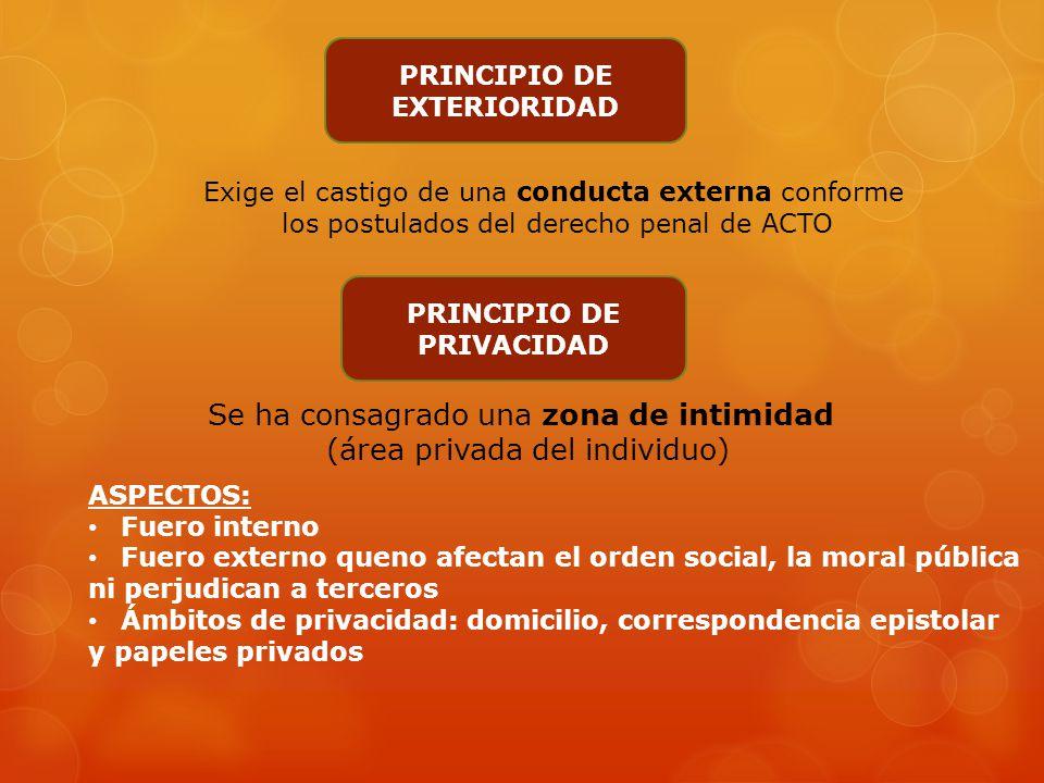 PRINCIPIO DE EXTERIORIDAD PRINCIPIO DE PRIVACIDAD