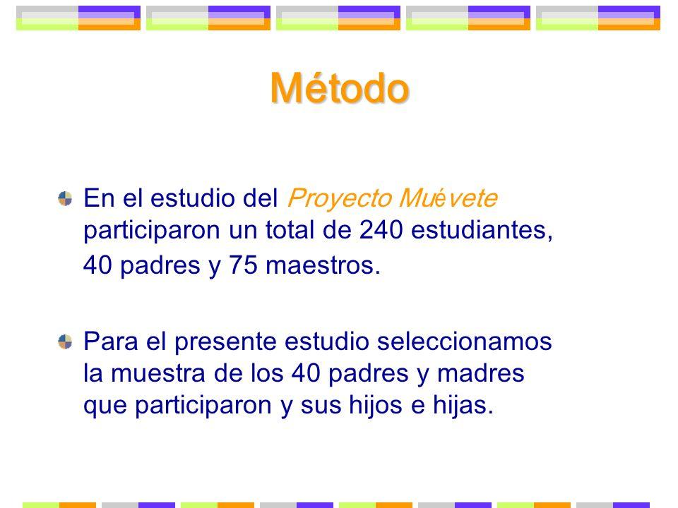 Método En el estudio del Proyecto Muévete participaron un total de 240 estudiantes, 40 padres y 75 maestros.