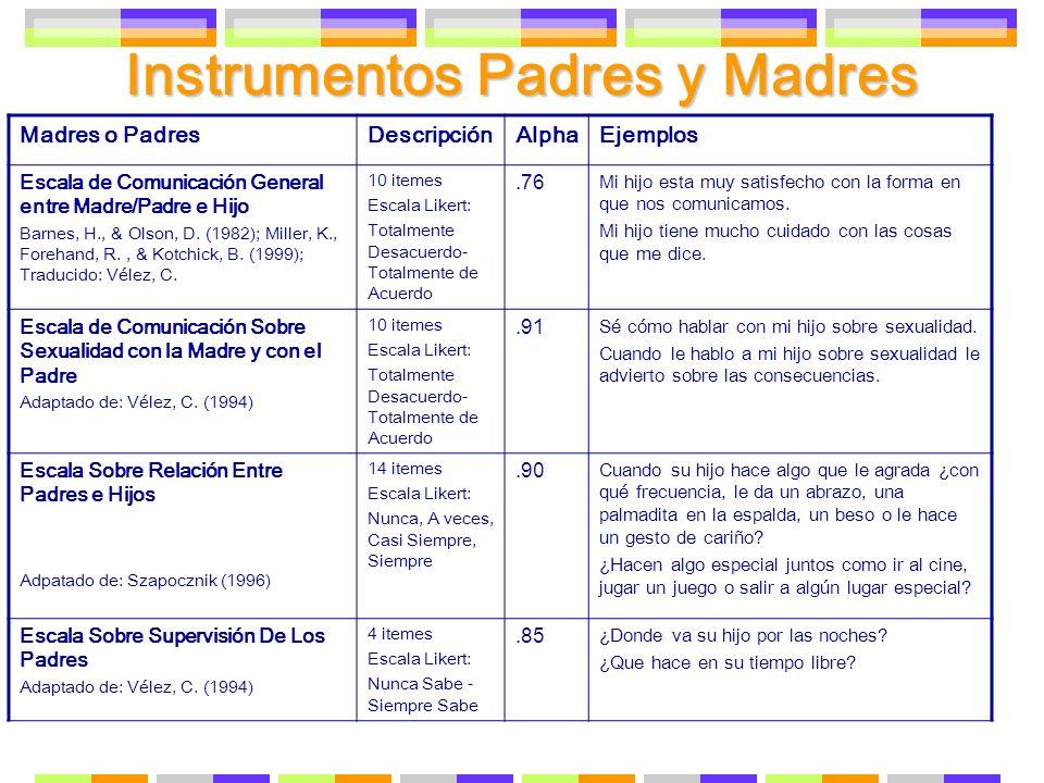 Instrumentos Padres y Madres