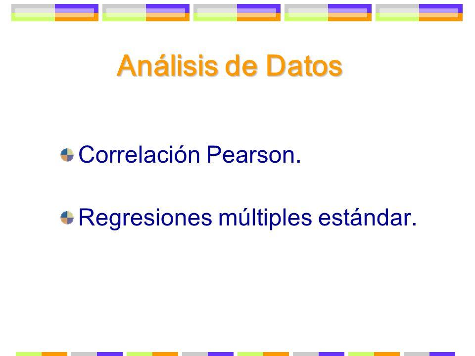 Análisis de Datos Correlación Pearson. Regresiones múltiples estándar.