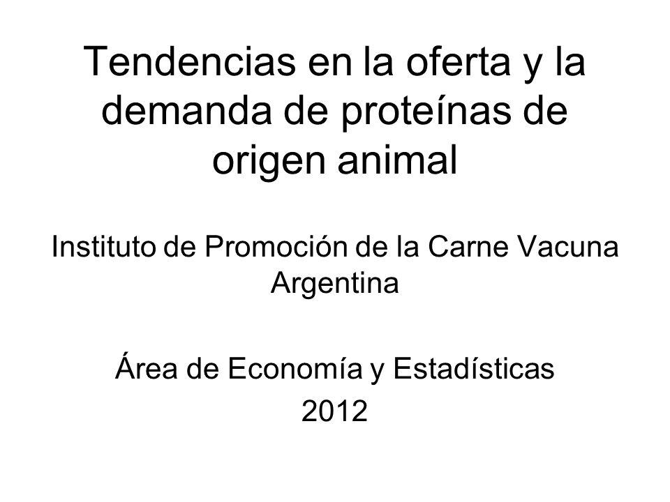 Tendencias en la oferta y la demanda de proteínas de origen animal
