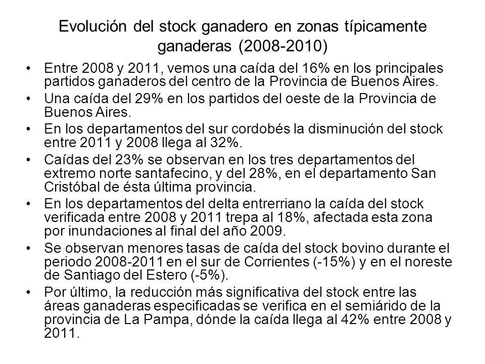 Evolución del stock ganadero en zonas típicamente ganaderas (2008-2010)