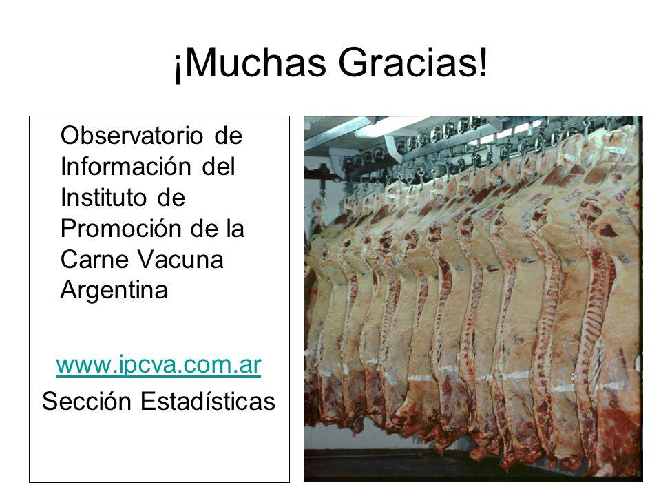 ¡Muchas Gracias! Observatorio de Información del Instituto de Promoción de la Carne Vacuna Argentina.