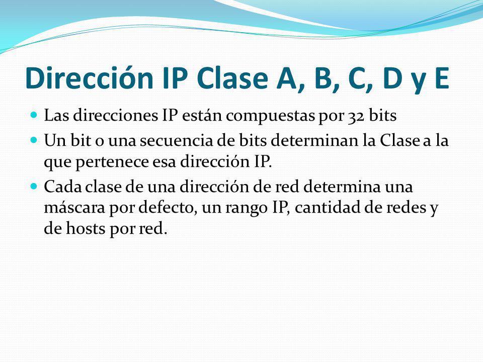 Dirección IP Clase A, B, C, D y E