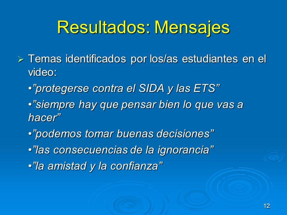 Resultados: Mensajes Temas identificados por los/as estudiantes en el video: • protegerse contra el SIDA y las ETS