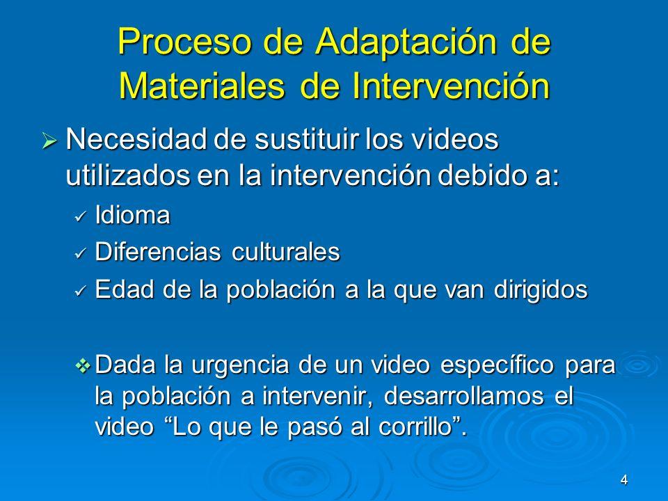Proceso de Adaptación de Materiales de Intervención
