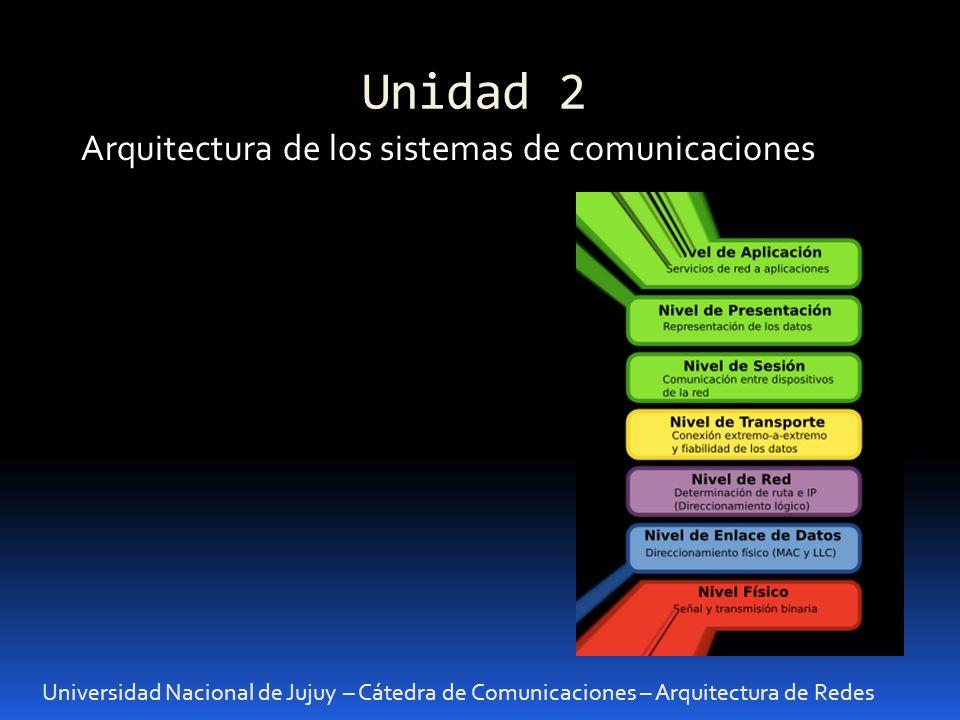 Unidad 2 Arquitectura de los sistemas de comunicaciones