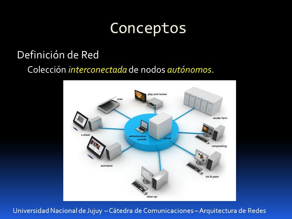 Conceptos Definición de Red