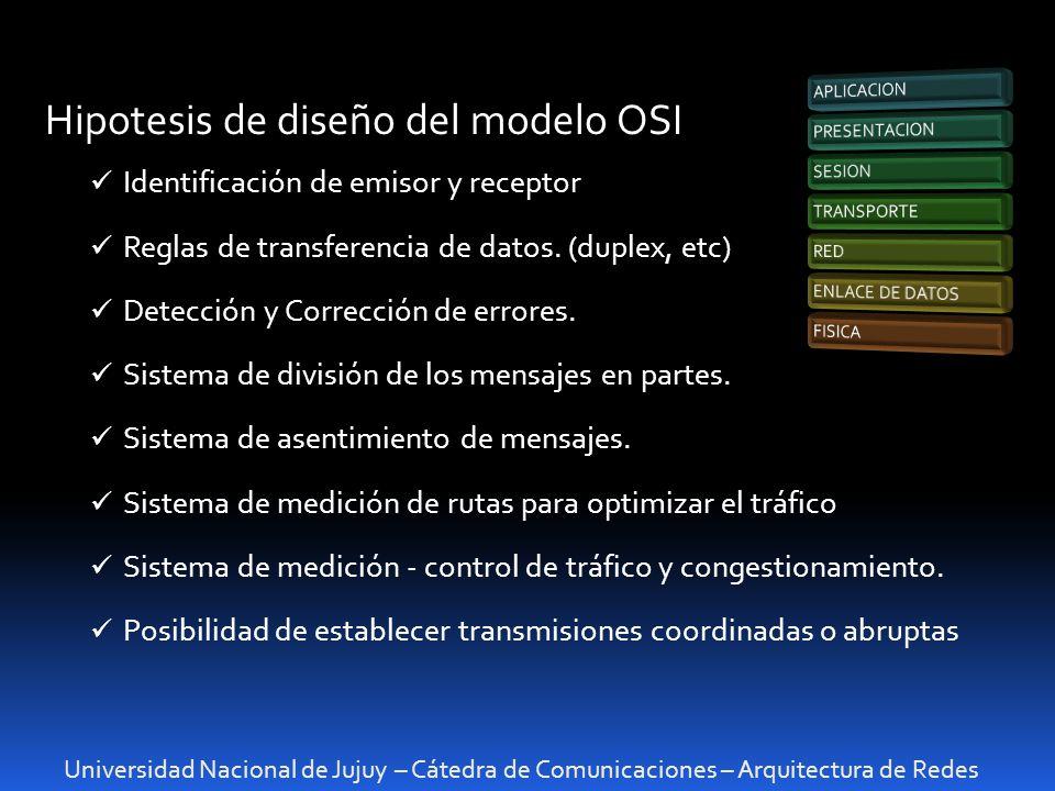 Hipotesis de diseño del modelo OSI