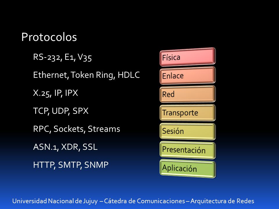 Protocolos RS-232, E1, V35 Ethernet, Token Ring, HDLC X.25, IP, IPX