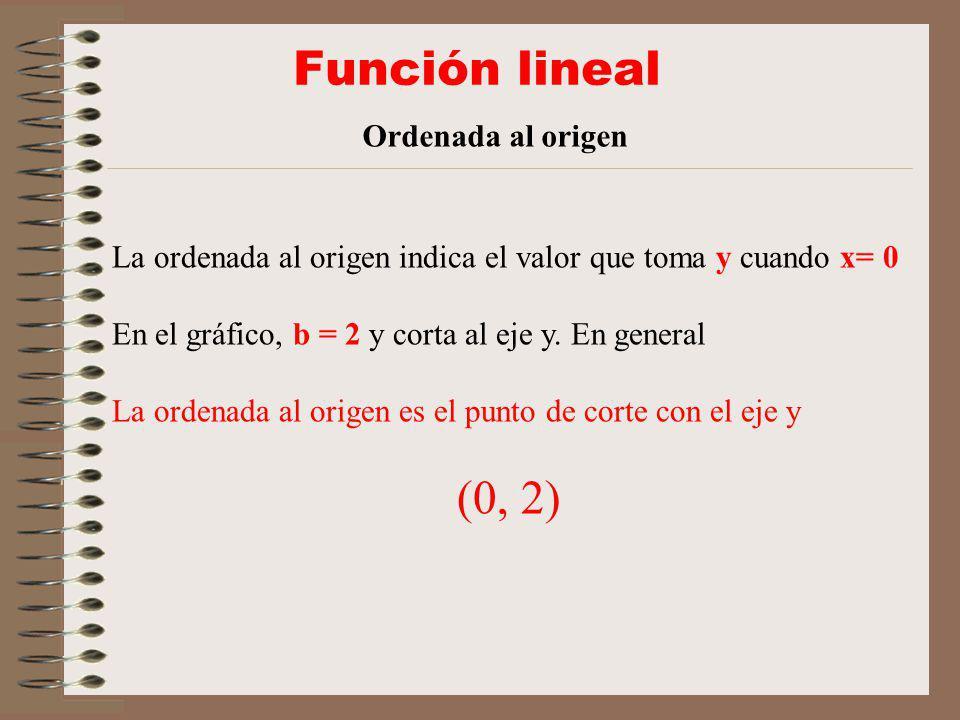 Función lineal (0, 2) Ordenada al origen