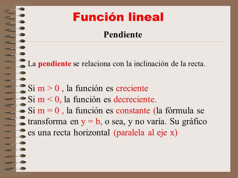 Función lineal Pendiente Si m > 0 , la función es creciente