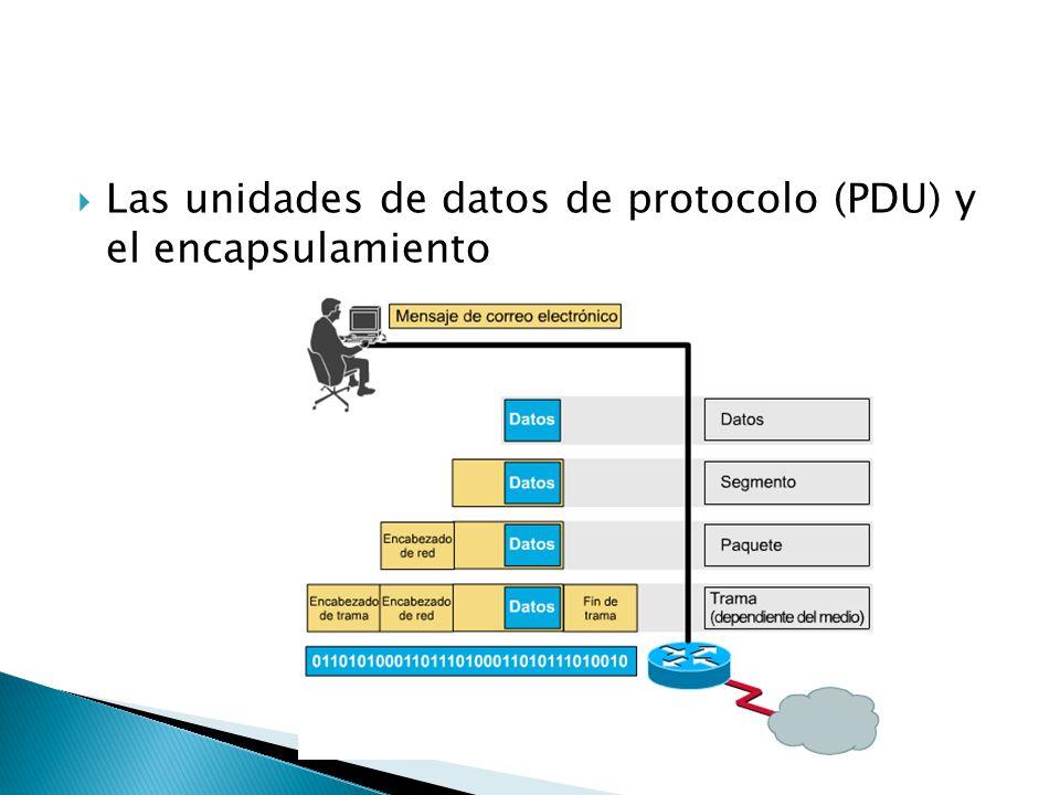 Las unidades de datos de protocolo (PDU) y el encapsulamiento