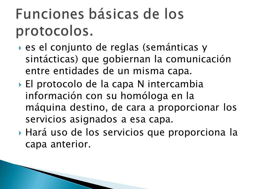 Funciones básicas de los protocolos.