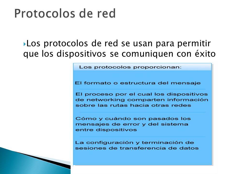Protocolos de red Los protocolos de red se usan para permitir que los dispositivos se comuniquen con éxito.