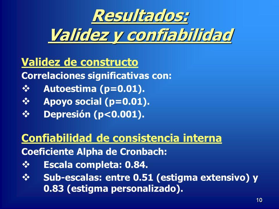 Resultados: Validez y confiabilidad