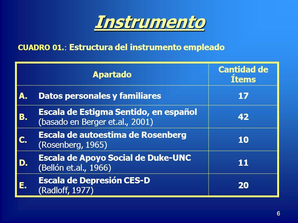 Instrumento Apartado Cantidad de Ítems A.
