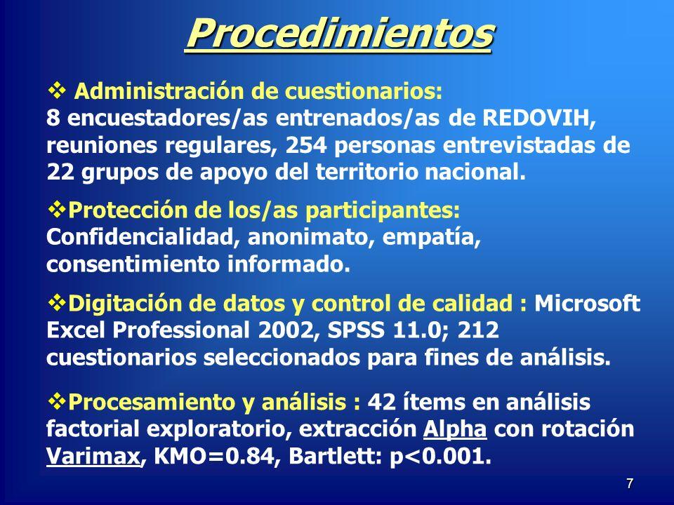 Procedimientos Administración de cuestionarios: