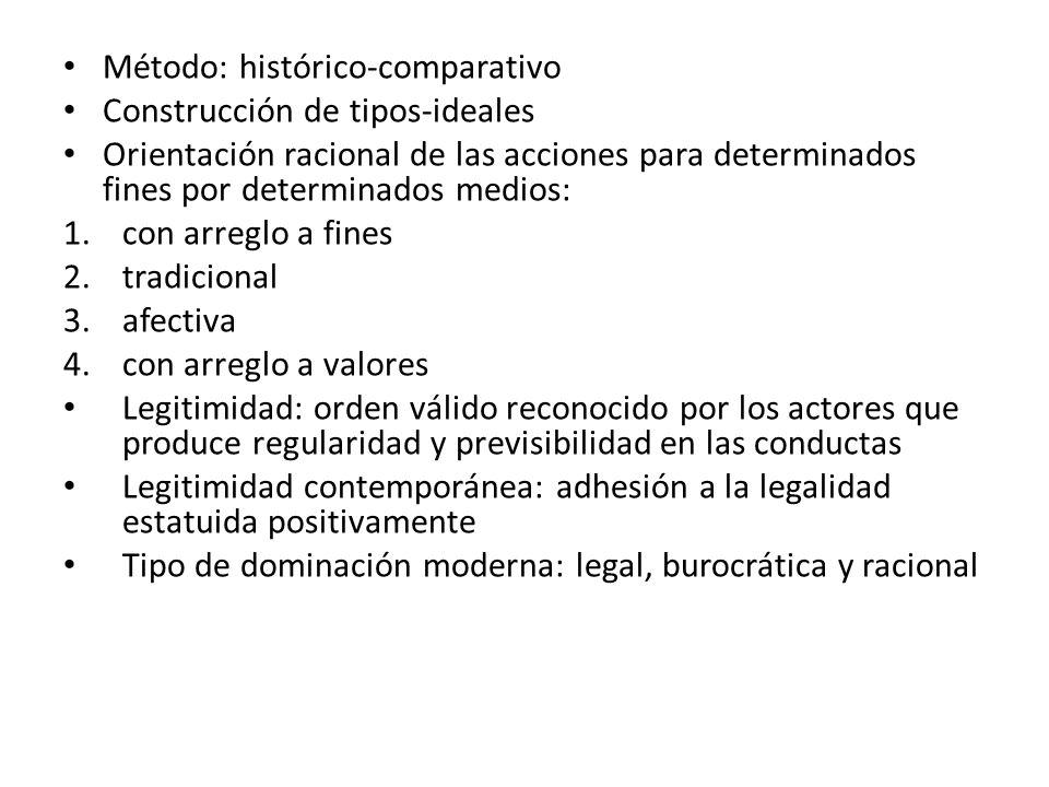 Método: histórico-comparativo