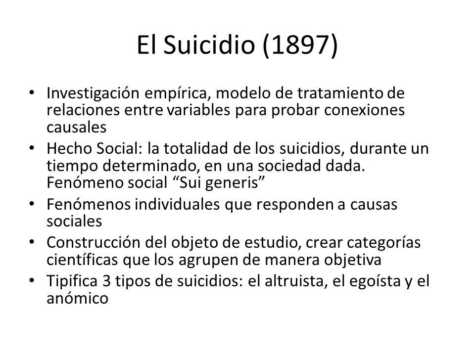 El Suicidio (1897) Investigación empírica, modelo de tratamiento de relaciones entre variables para probar conexiones causales.