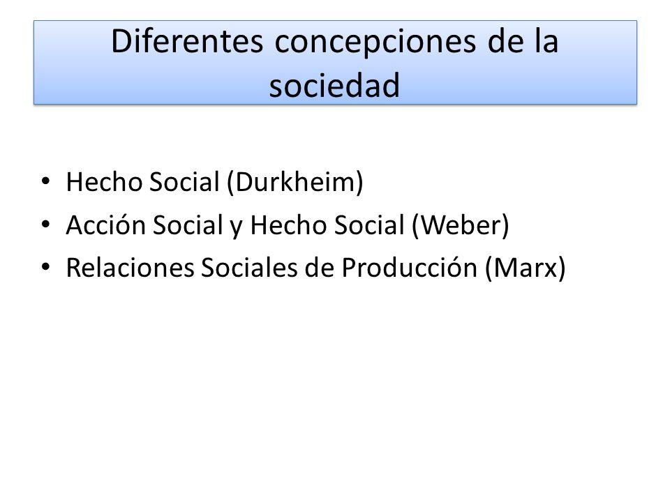 Diferentes concepciones de la sociedad