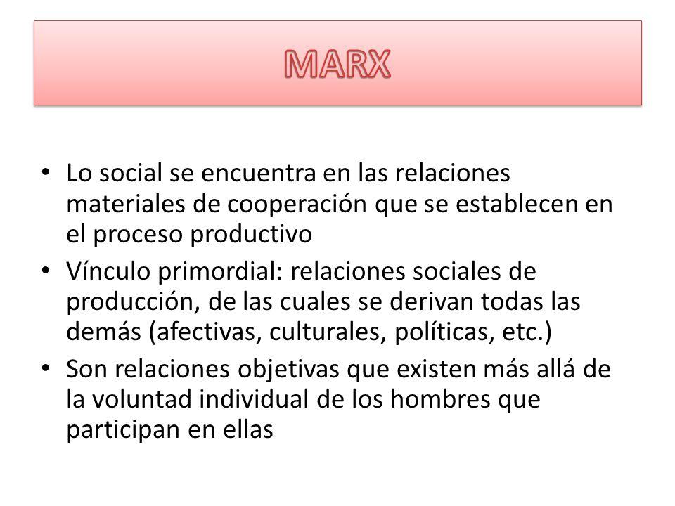 MARX Lo social se encuentra en las relaciones materiales de cooperación que se establecen en el proceso productivo.