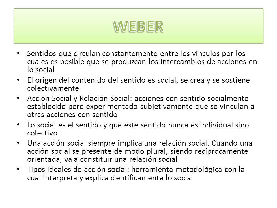 WEBER Sentidos que circulan constantemente entre los vínculos por los cuales es posible que se produzcan los intercambios de acciones en lo social.