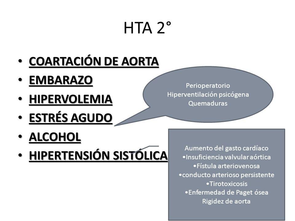 HTA 2° COARTACIÓN DE AORTA EMBARAZO HIPERVOLEMIA ESTRÉS AGUDO ALCOHOL