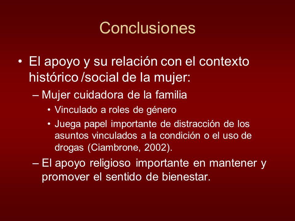 Conclusiones El apoyo y su relación con el contexto histórico /social de la mujer: Mujer cuidadora de la familia.