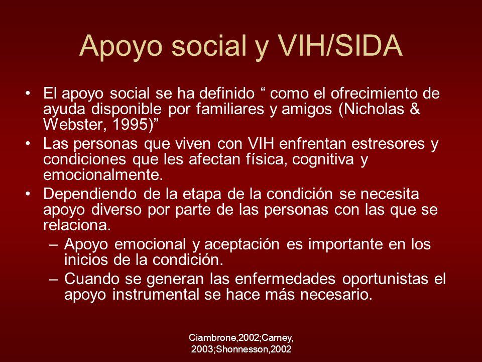 Apoyo social y VIH/SIDA