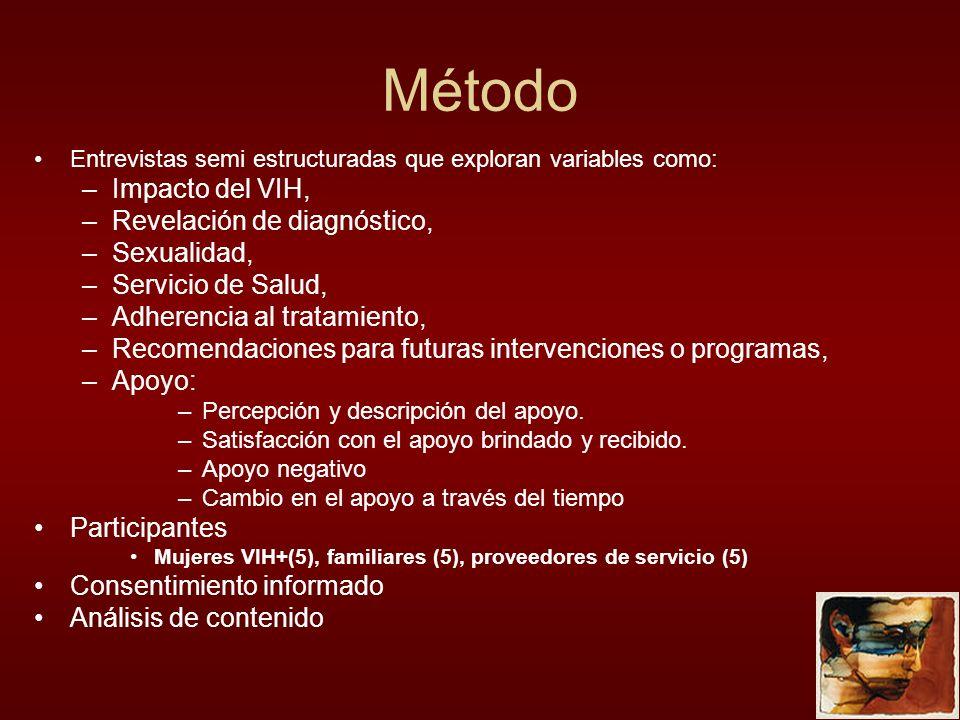 Método Impacto del VIH, Revelación de diagnóstico, Sexualidad,