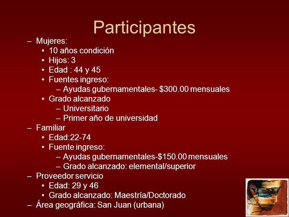 Participantes Mujeres: 10 años condición Hijos: 3 Edad : 44 y 45