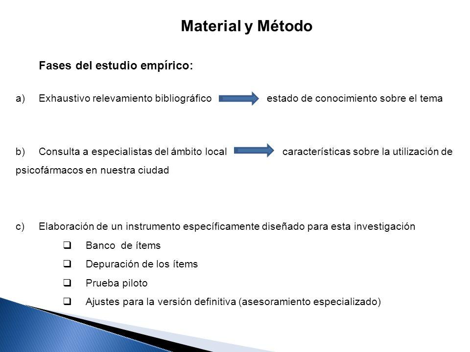 Material y Método Fases del estudio empírico: