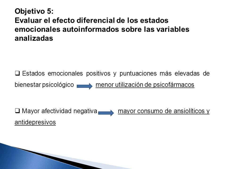 Objetivo 5: Evaluar el efecto diferencial de los estados emocionales autoinformados sobre las variables analizadas.