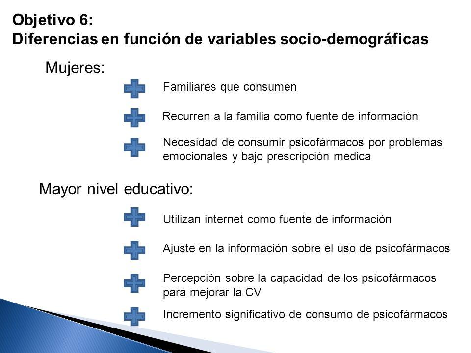 Diferencias en función de variables socio-demográficas
