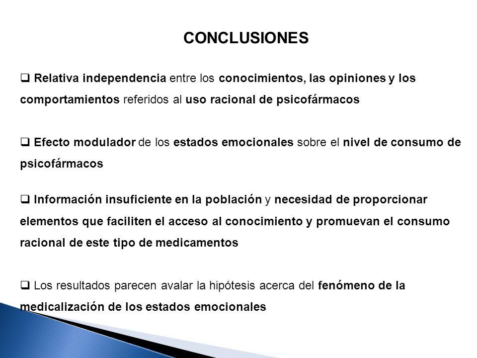 CONCLUSIONES Relativa independencia entre los conocimientos, las opiniones y los comportamientos referidos al uso racional de psicofármacos.